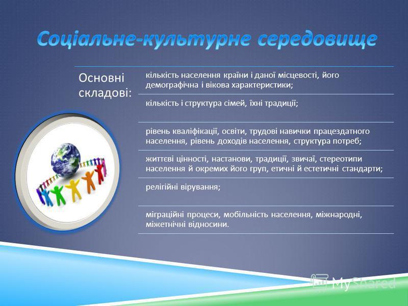 Основні складові : кількість населення країни і даної місцевості, його демографічна і вікова характеристики ; кількість і структура сімей, їхні традиції ; рівень кваліфікації, освіти, трудові навички працездатного населення, рівень доходів населення,