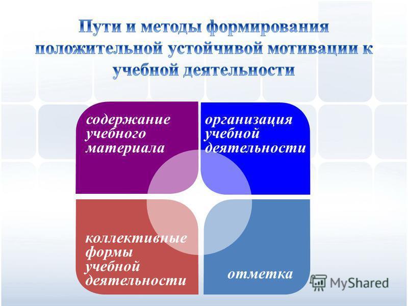 содержание учебного материала организация учебной деятельности коллективные формы учебной деятельности отметка