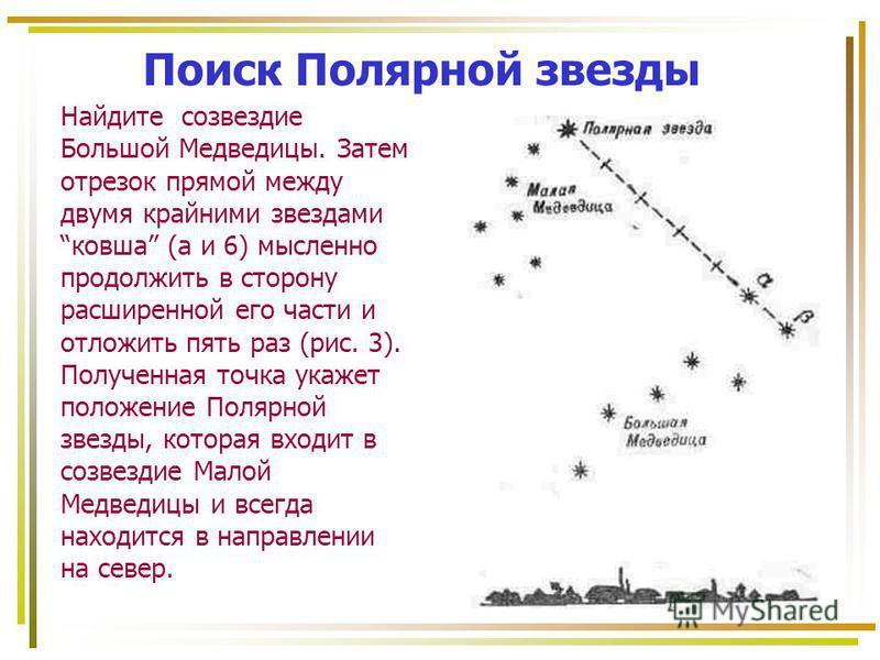 Поиск Полярной звезды Найдите созвездие Большой Медведицы. Затем отрезок прямой между двумя крайними звездами ковша (а и 6) мысленно продолжить в сторону расширенной его части и отложить пять раз (рис. 3). Полученная точка укажет положение Полярной з