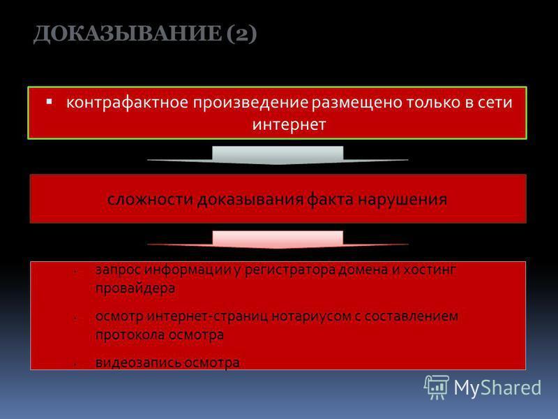 ДОКАЗЫВАНИЕ (2) контрафактное произведение размещено только в сети интернет сложности доказывания факта нарушения запрос информации у регистратора домена и хостинг провайдера осмотр интернет-страниц нотариусом с составлением протокола осмотра видеоза