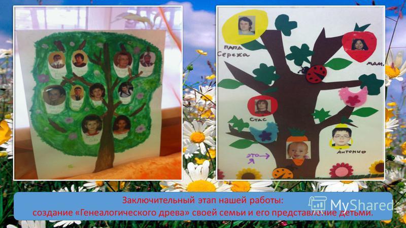 Заключительный этап нашей работы: создание «Генеалогического древа» своей семьи и его представление детьми.