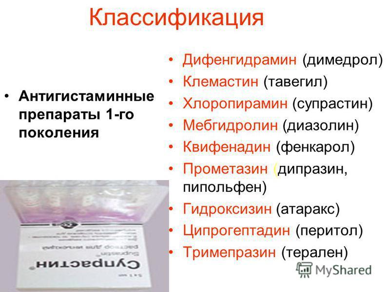 Классификация Антигистаминные препараты 1-го поколения Дифенгидрамин (димедрол) Клемастин (тавегил) Хлоропирамин (супрастин) Мебгидролин (диазолин) Квифенадин (фенкарол) Прометазин (дипразин, пипольфен) Гидроксизин (атаракс) Ципрогептадин (перитол) Т