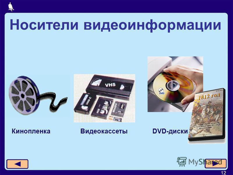 12 ВидеокассетыDVD-диски Кинопленка Носители видеоинформации