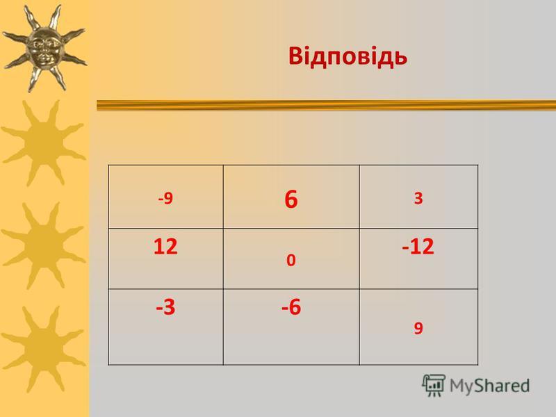 -9-9 6 3 12 0 -12 -3-6 9 Відповідь