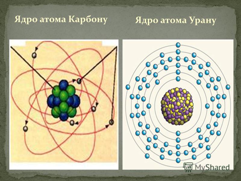 Ядро атома Карбону Ядро атома Урану
