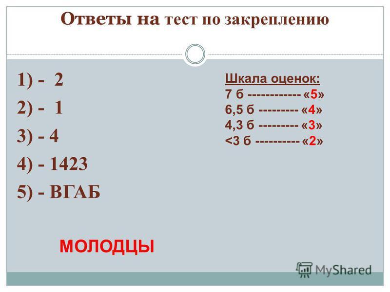 Ответы на тест по закреплению 1) - 2 2) - 1 3) - 4 4) - 1423 5) - ВГАБ Шкала оценок: 7 б ------------ «5» 6,5 б --------- «4» 4,3 б --------- «3»