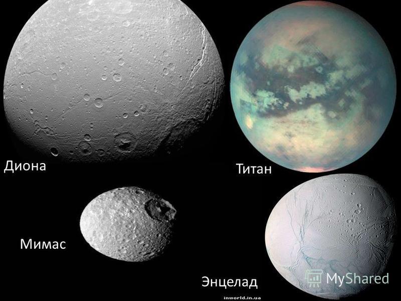 Мимас Титан Энцелад Диона