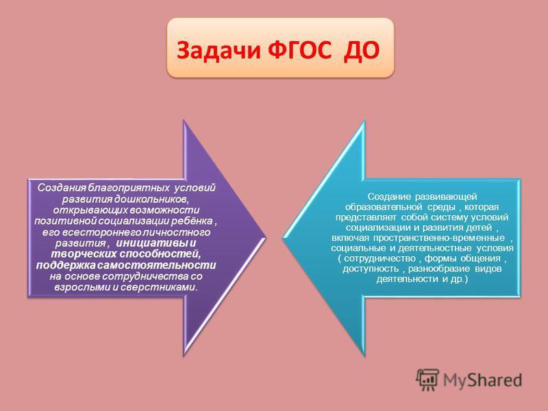 Создания благоприятных условий развития дошкольников, открывающих возможности позитивной социализации ребёнка, его всестороннего личностного развития, инициативы и творческих способностей, поддержка самостоятельности на основе сотрудничества со взрос