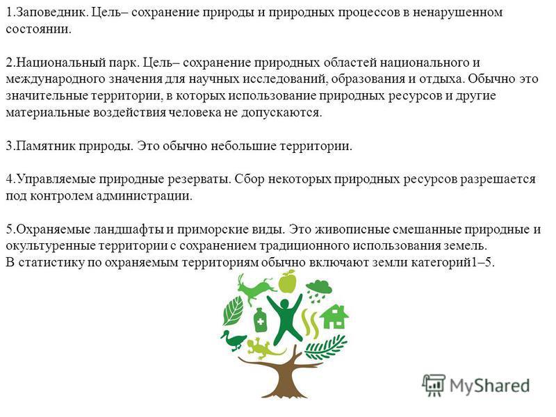 1.Заповедник. Цель– сохранение природы и природных процессов в ненарушенном состоянии. 2. Национальный парк. Цель– сохранение природных областей национального и международного значения для научных исследований, образования и отдыха. Обычно это значит