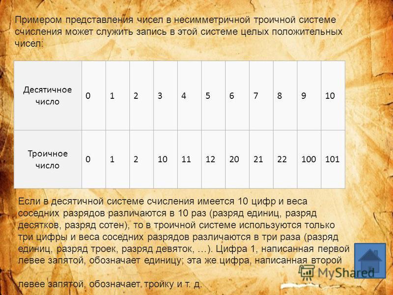 Десятичное число 012345678910 Троичное число 012101112202122100101 Примером представления чисел в несимметричной троичной системе счисления может служить запись в этой системе целых положительных чисел: Если в десятичной системе счисления имеется 10