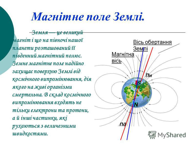 Магнітне поле Землі. Земля це великий магніт і що на півночі нашої планети розташований її південний магнітний полюс. Земне магнітне поле надійно захищає поверхню Землі від космічного випромінювання, дія якого на живі організми смертельна. В склад ко
