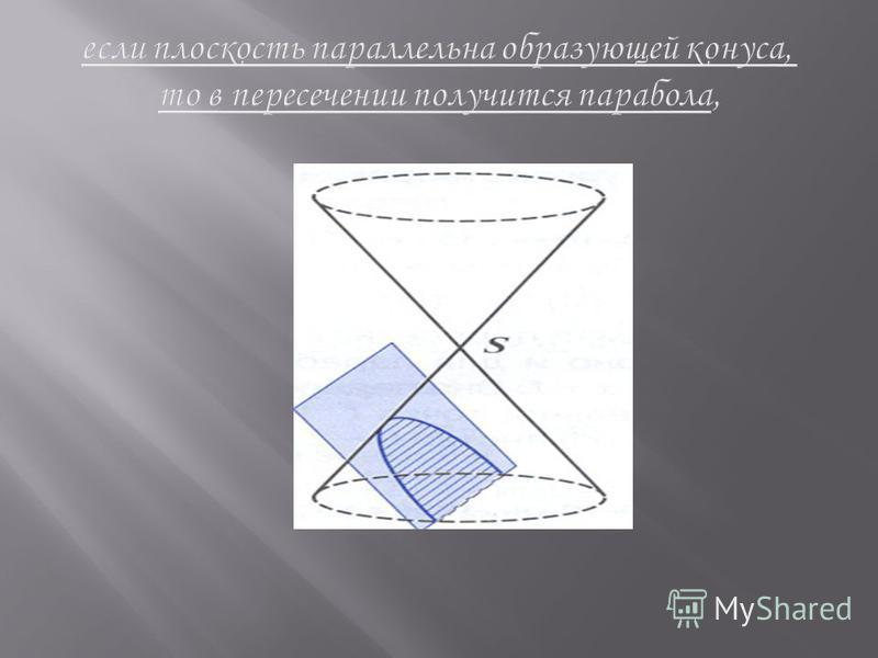 если плоскость перпендикулярна оси, то пересечение – окружность, если плоскость расположить между последними двумя, то в пересечении получится эллипс.