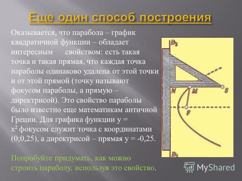Парабола ( греч. παραβολή приложение ) кривая, точки которой одинаково удалены от некоторой точки, называемой фокусом, и от некоторой прямой, называемой директрисой параболы. Парабола - это сечение конуса плоскостью, параллельной его образующей.