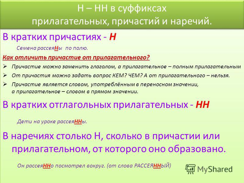 Н – НН в суффиксах прилагательных, причастий, наречий. Полные причастия и отглагольные прилагательные. НН 1. Есть приставка (кроме НЕ): раскрашоный 2. Есть суффикс -ова- : маринованый 3. Есть зависимые слова: крашоный вчера 4. Образовано от глагола с