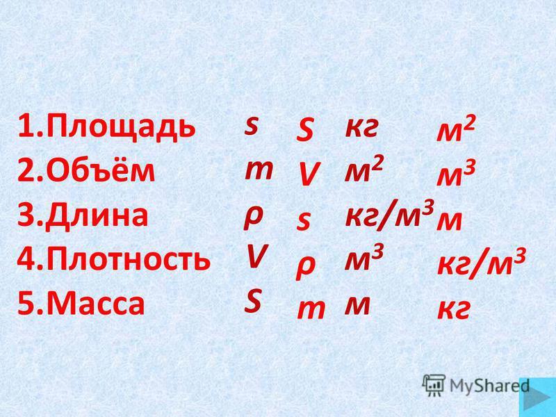 1. Площадь 2.Объём 3. Длина 4. Плотность 5. Масса smρVSsmρVS кг м 2 кг/м 3 м 3 м SVsρmSVsρm м 2 м 3 м кг/м 3 кг