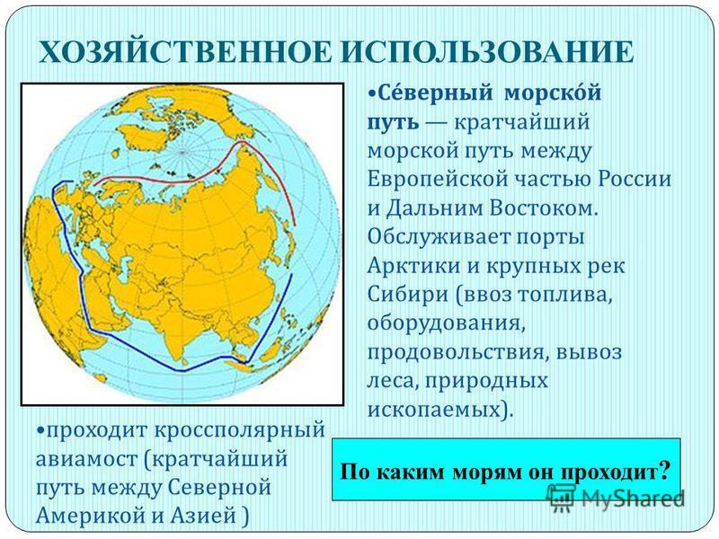 ХОЗЯЙСТВЕННОЕ ИСПОЛЬЗОВАНИЕ Северный морской путь кратчайший морской путь между Европейской частью России и Дальним Востоком. Обслуживает порты Арктики и крупных рек Сибири ( ввоз топлива, оборудования, продовольствия, вывоз леса, природных ископаемы