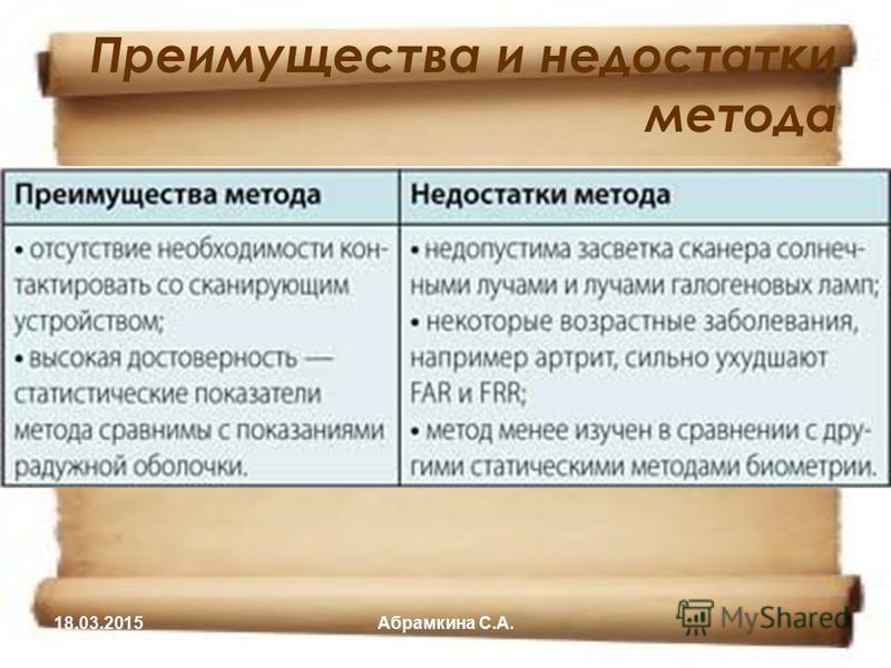 Преимущества и недостатки метода 18.03.2015Абрамкина С.А.