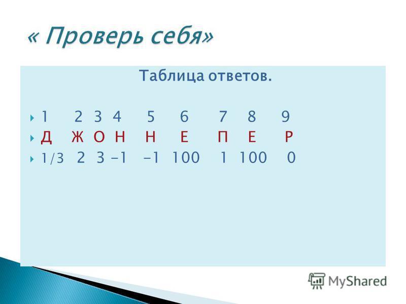 Таблица ответов. 1 2 3 4 5 6 7 8 9 Д Ж О Н Н Е П Е Р 1/3 2 3 -1 -1 100 1 100 0