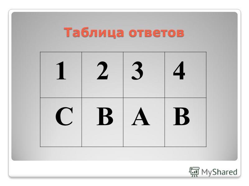 Таблица ответов 1 2 3 4 С В А В