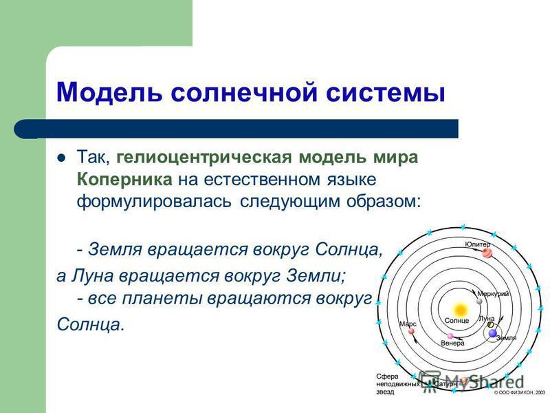 Модель солнечной системы Так, гелиоцентрическая модель мира Коперника на естественном языке формулировалась следующим образом: - Земля вращается вокруг Солнца, а Луна вращается вокруг Земли; - все планеты вращаются вокруг Солнца.