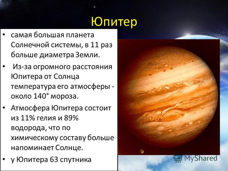 Юпитер самая большая планета Солнечной системы, в 11 раз больше диаметра Земли. Из-за огромного расстояния Юпитера от Солнца температура его атмосферы - около 140° мороза. Атмосфера Юпитера состоит из 11% гелия и 89% водорода, что по химическому сост