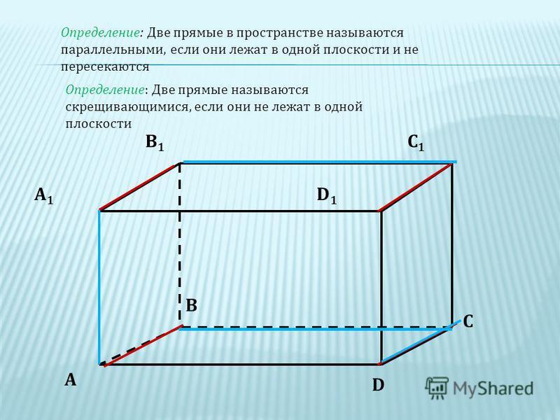 C1C1 C A1A1 B1B1 D1D1 A B D Определение: Две прямые в пространстве называются параллельными, если они лежат в одной плоскости и не пересекаются Определение: Две прямые называются скрещивающимися, если они не лежат в одной плоскости