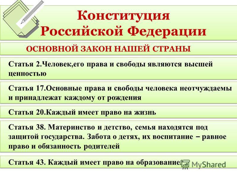 Конституция Российской Федерации Конституция Российской Федерации ОСНОВНОЙ ЗАКОН НАШЕЙ СТРАНЫ Статья 2.Человек,его права и свободы являются высшей ценностью Статья 2.Человек,его права и свободы являются высшей ценностью Статья 17. Основные права и св