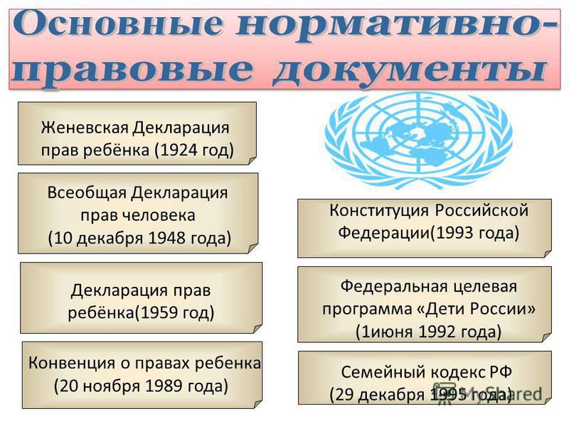 Декларация прав ребенка 10