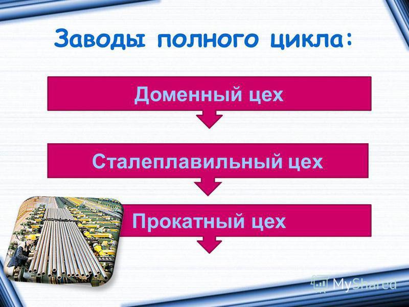 Заводы полного цикла: Доменный цех Сталеплавильный цех Прокатный цех