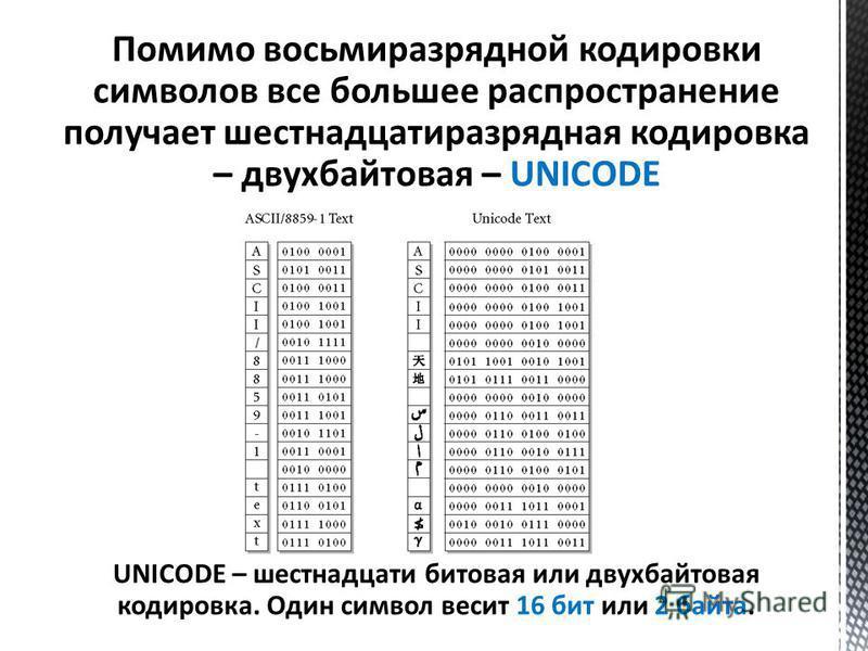 Помимо восьмиразрядной кодировки символов все большее распространение получает шестнадцатиразрядная кодировка – двухбайтовая – UNICODE UNICODE – шестнадцати битовая или двухбайтовая кодировка. Один символ весит 16 бит или 2 байта.