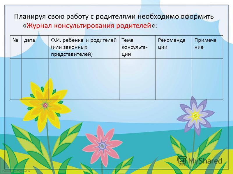 FokinaLida.75@mail.ru Планируя свою работу с родителями необходимо оформить «Журнал консультирования родителей»: датаФ.И. ребенка и родителей (или законных представителей) Тема консультации Рекоменда ции Примечание