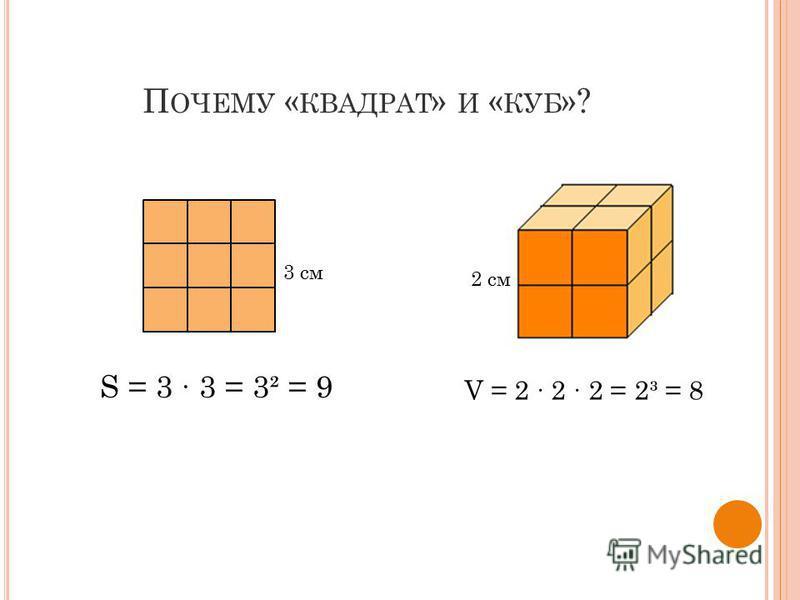 П ОЧЕМУ « КВАДРАТ » И « КУБ »? S = 3 3 = 3² = 9 V = 2 2 2 = 2³ = 8 3 см 2 см