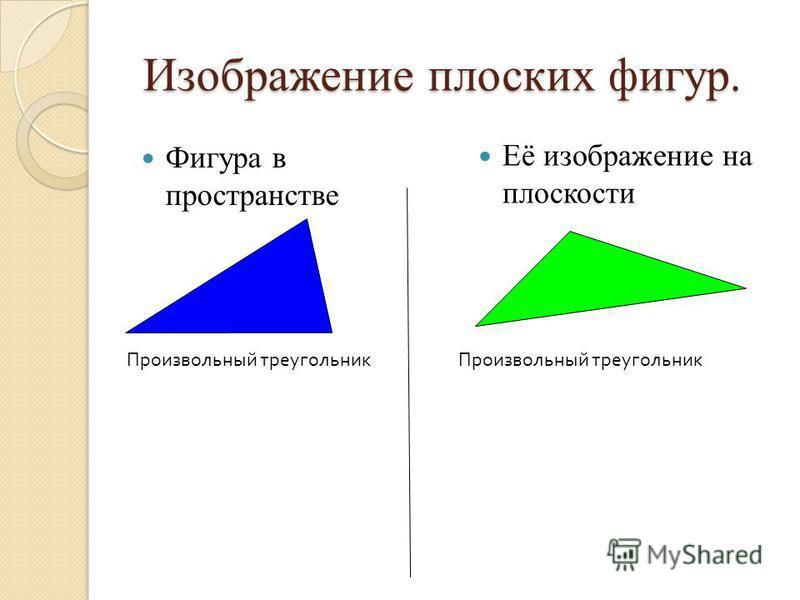 Изображение плоских фигур. Изображение плоских фигур. Фигура в пространстве Её изображение на плоскости Произвольный треугольник