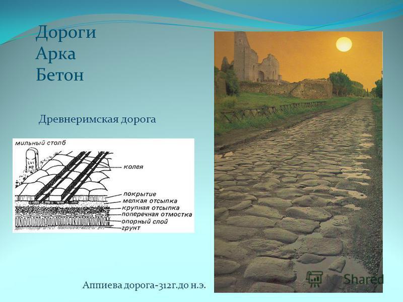 Дороги Арка Бетон Аппиева дорога-312 г.до н.э. Древнеримская дорога