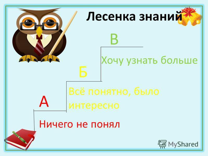 http://files.school-collection.edu.ru/dlrstore/d07dfd5b-2039-465e-b116- c50d333909a2/%5BNS-RUS_2-07%5D_%5BIG_088%5D.swf Творческая работа Составьте своё предложение по данной иллюстрации, найдите в нём грамматическую основу и составьте схему предложе