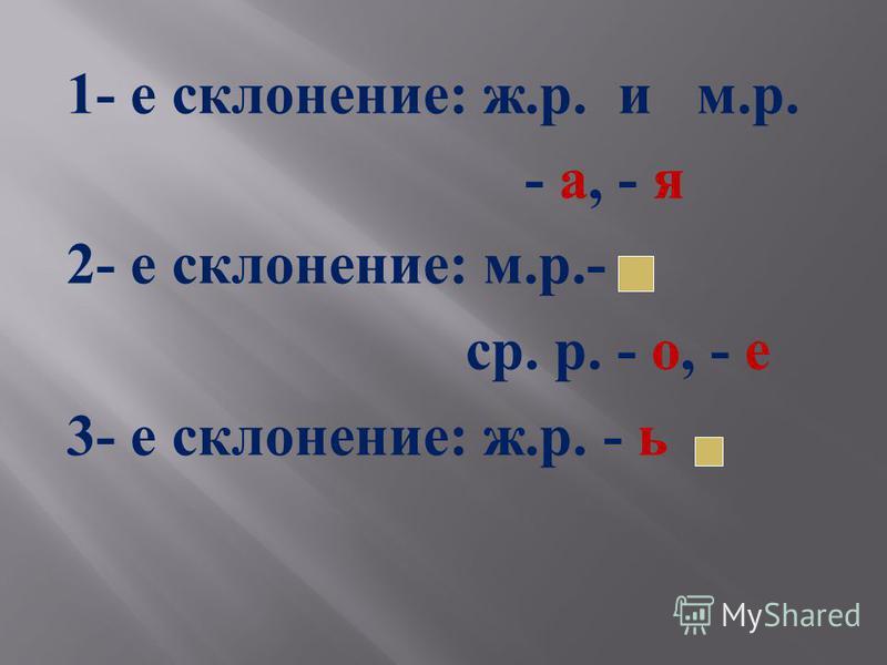 1- е склонение : ж. р. и м. р. - а, - я 2- е склонение : м. р.- ср. р. - о, - е 3- е склонение : ж. р. - ь
