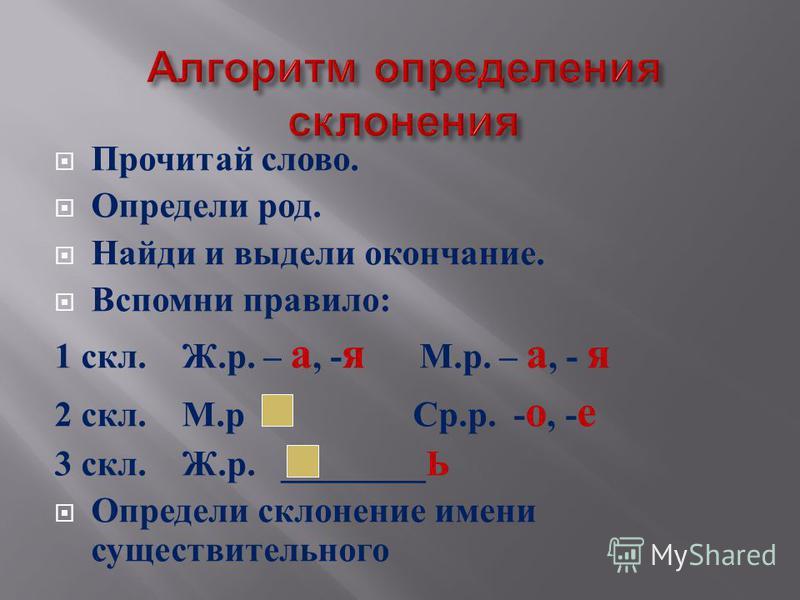 Прочитай слово. Определи род. Найди и выдели окончание. Вспомни правило : 1 скл. Ж. р. – а, - я М. р. – а, - я 2 скл. М. р Ср. р. - о, - е 3 скл. Ж. р. ________ Ь Определи склонение имени существительного