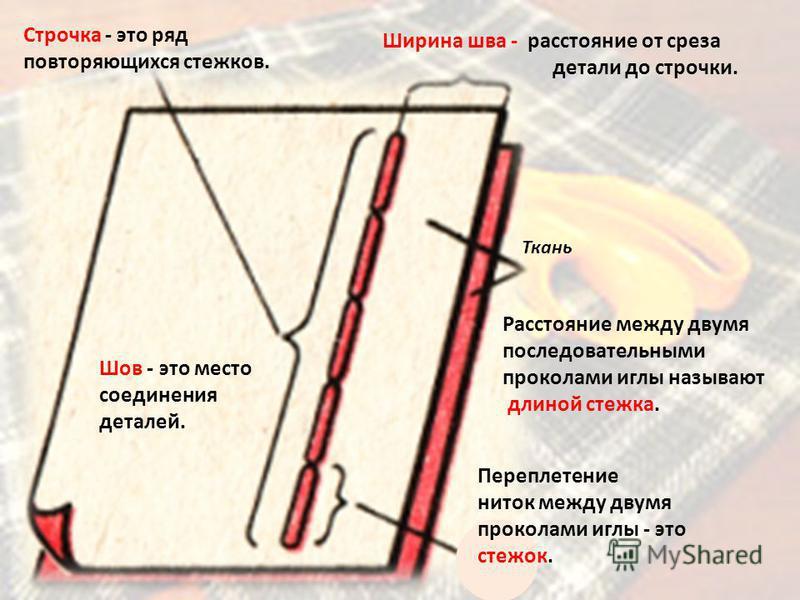 Расстояние между двумя последовательными проколами иглы называют длиной стежка. Шов - это место соединения деталей. Строчка - это ряд повторяющихся стежков. Ширина шва - расстояние от среза детали до строчки. Ткань Переплетение ниток между двумя прок