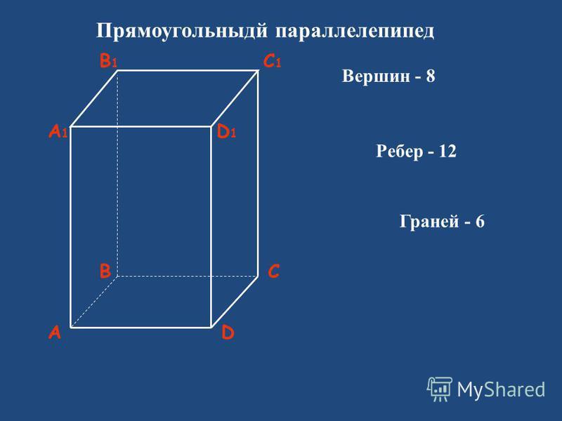 AD BC A1A1 D1D1 B1B1 C1C1 Прямоугольныдй параллелепипед Вершин - 8 Ребер - 12 Граней - 6