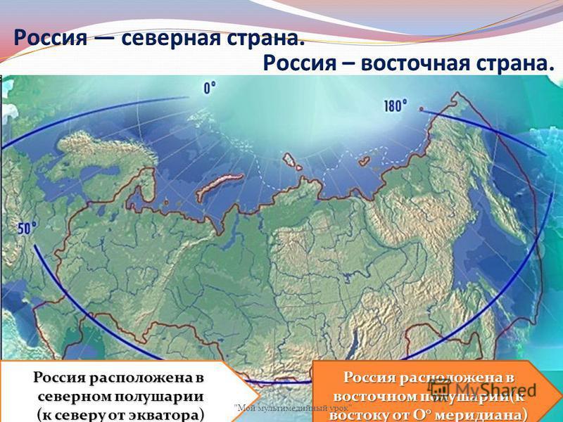 Россия расположена в северном полушарии (к северу от экватора) Россия расположена в восточном полушарии(к востоку от О° меридиана) Мой мультимедийный урок