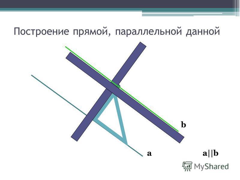 Построение прямой, параллельной данной a b a||b