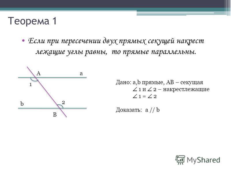 Теорема 1 Если при пересечении двух прямых секущей накрест лежащие углы равны, то прямые параллельны. а b A B Дано: а,b прямые, АВ – секущая 1 и 2 – накрест лежащие 1 = 2 Доказать: а // b 1 2