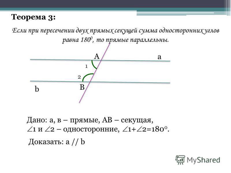 Теорема 3: Если при пересечении двух прямых секущей сумма односторонних углов равна 180 0, то прямые параллельны. a b А В 1 2 Дано: а, в – прямые, АВ – секущая, 1 и 2 – односторонние, 1+ 2=180 0. Доказать: а // b