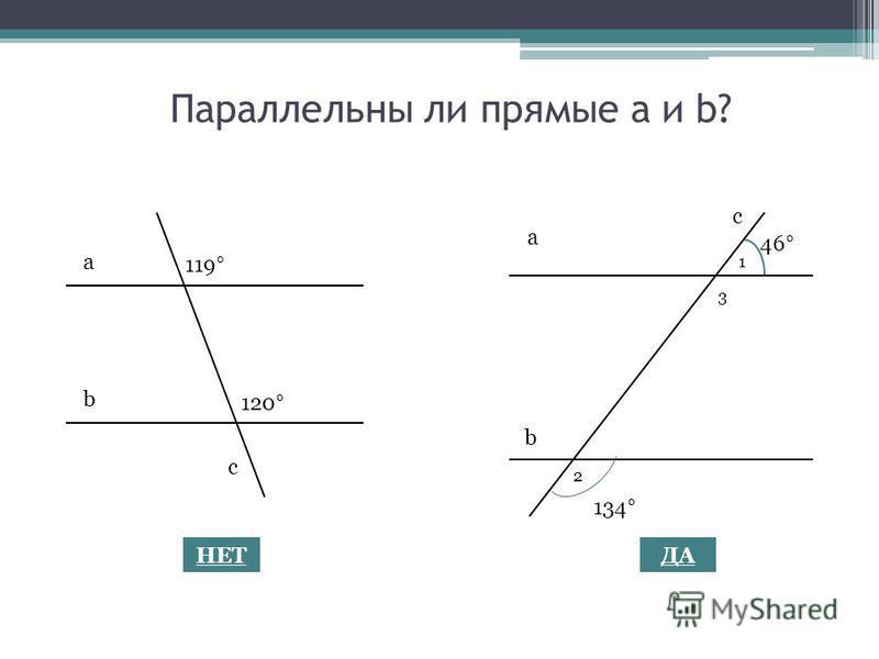 Параллельны ли прямые а и b? 119° а b с 120° ДАНЕТ 46° 134° а b 2 3 1 с