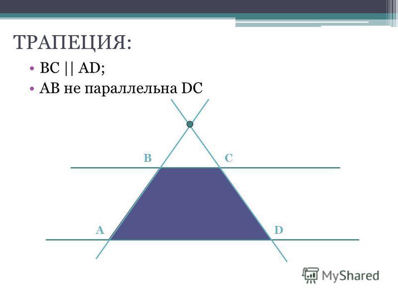 ТРАПЕЦИЯ: BC || AD; AB не параллельна DC BC DA