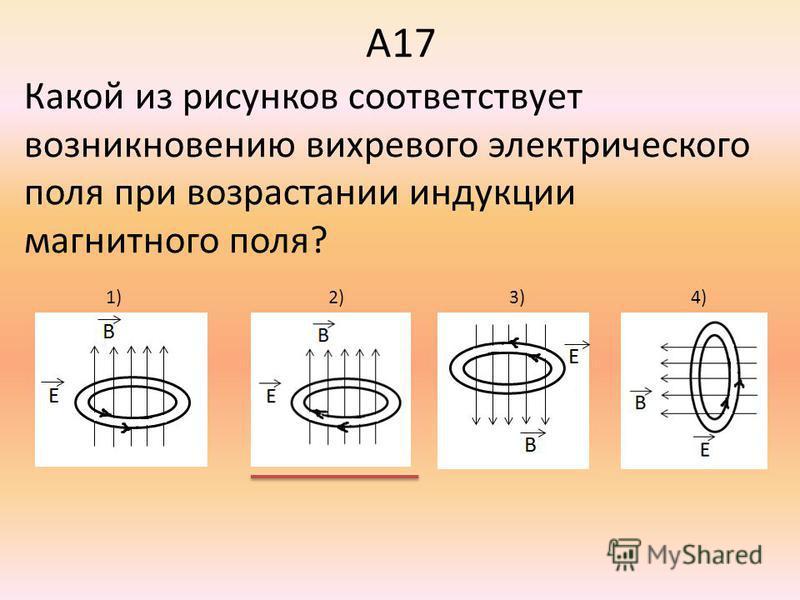 А17 Какой из рисунков соответствует возникновению вихревого электрического поля при возрастании индукции магнитного поля? 1) 2) 3) 4)