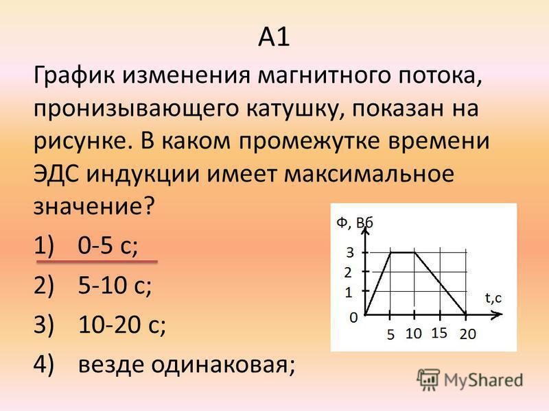 А1 График изменения магнитного потока, пронизывающего катушку, показан на рисунке. В каком промежутке времени ЭДС индукции имеет максимальное значение? 1)0-5 с; 2)5-10 с; 3)10-20 с; 4)везде одинаковая;