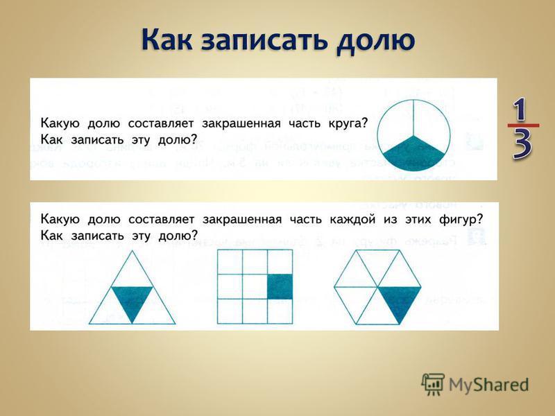 Презентация к уроку доли 3 класс