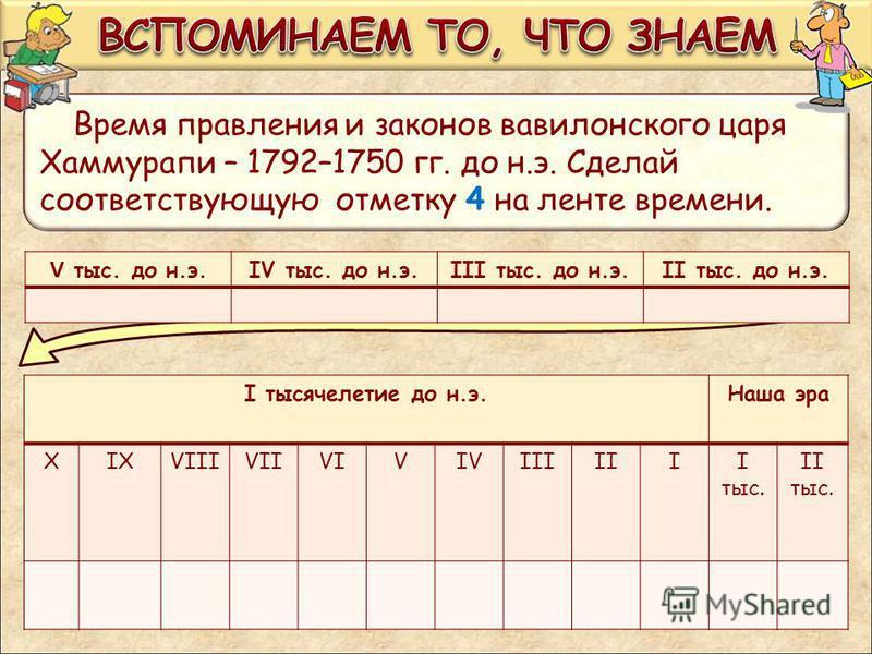 Время правления и законов вавилонского царя Хаммурапи – 1792–1750 гг. до н.э. Сделай соответствующую отметку 4 на ленте времени. I тысячелетие до н.э.Наша эра XIXVIIIVIIVIVIVIIIIIII тыс. II тыс. V тыс. до н.э.IV тыс. до н.э.III тыс. до н.э.II тыс. до