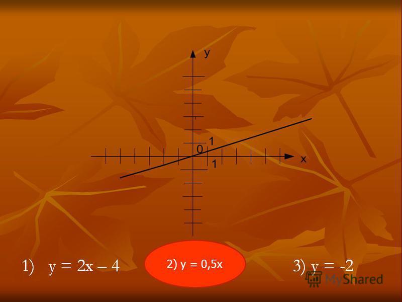 2) y = 0,5x